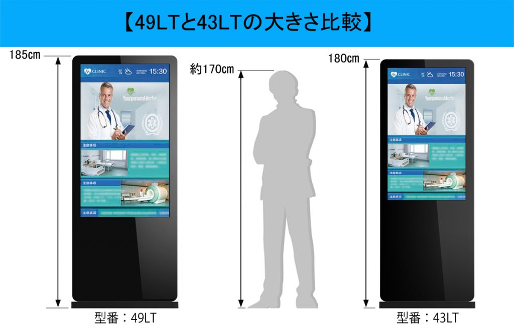 大きさ比較したグッドビュージャパン電子看板43LT-49LT