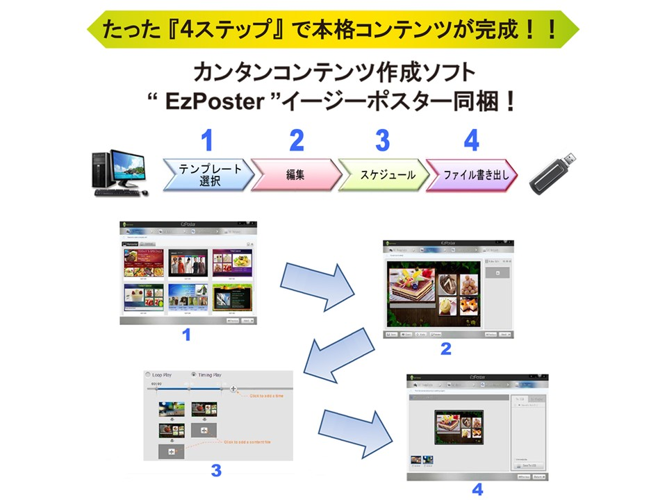 コンテンツ制作ソフトウェア「EzPoster」解説2