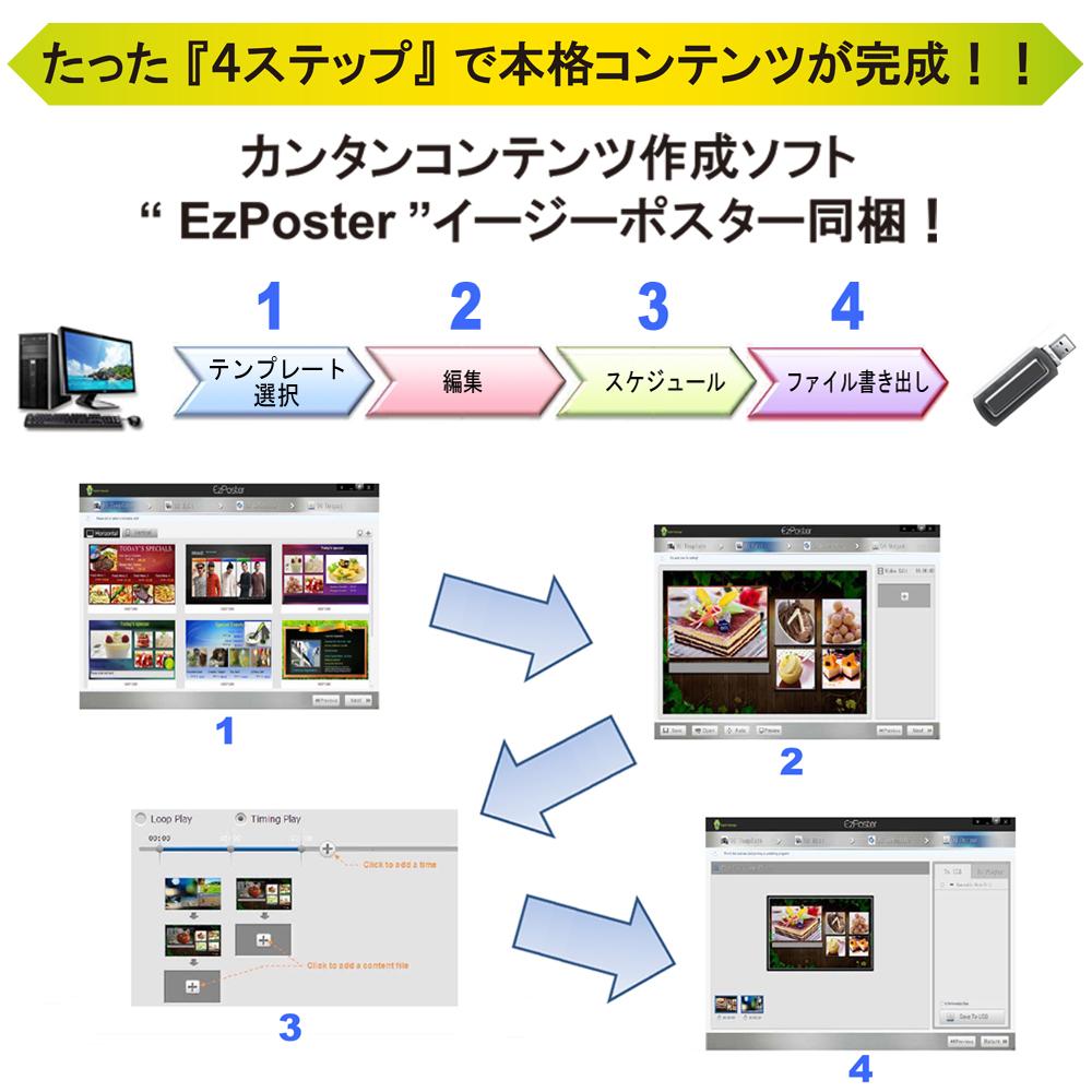 電子看板のコンテンツ制作ソフトウェア
