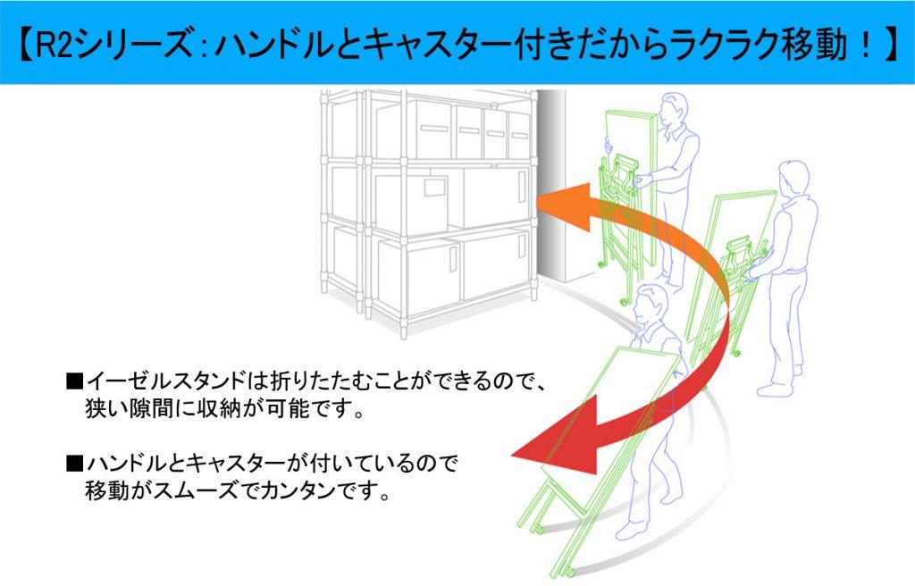 キャスター付きで移動が簡単なモニターセット